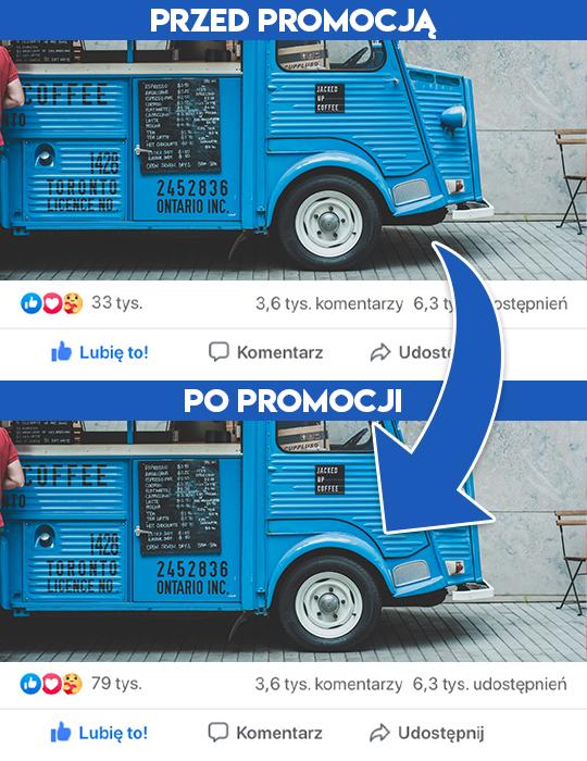 lajki na facebooku - wypromowani