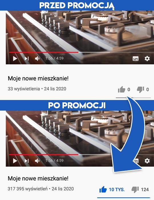 lajki na youtube - wypromowani