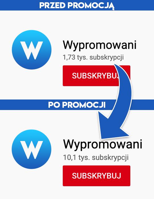 subskrypcje youtube - wypromowani