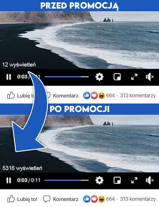 Wyświetlenia Facebook do kupienia na Wypromowani.pl
