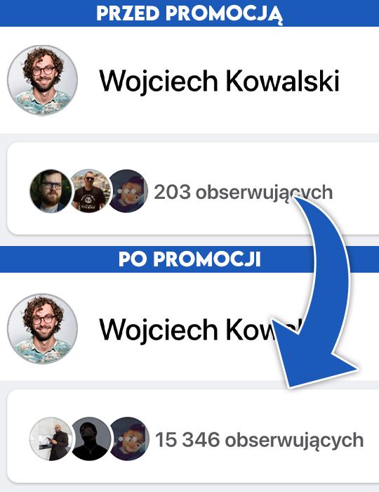 facebook followers (obserwacje) kup teraz na Wypromowani